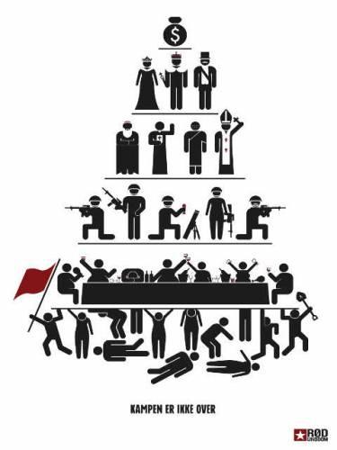 Капиталистическая пирамида